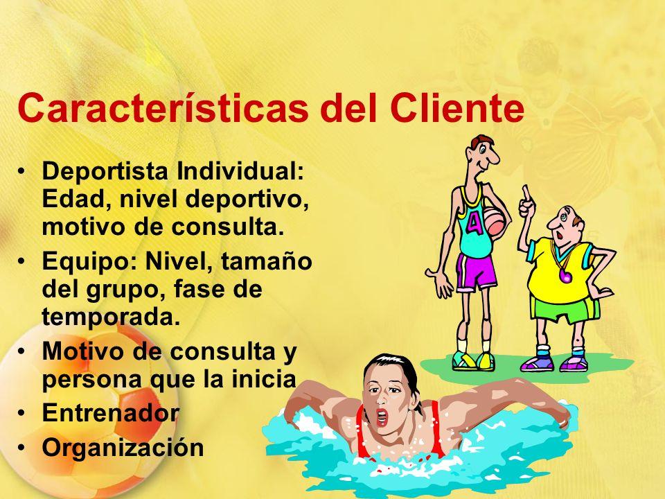 Características del Cliente