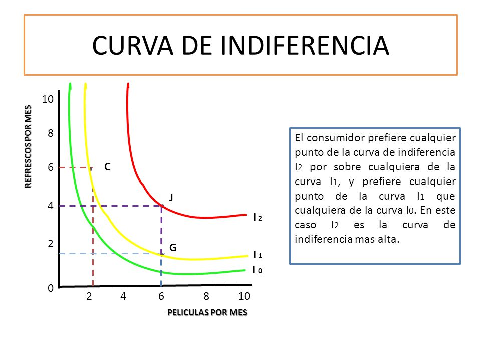 U N I D A D I I LAS PREFERENCIAS Y LA UTILIDAD - ppt video ...