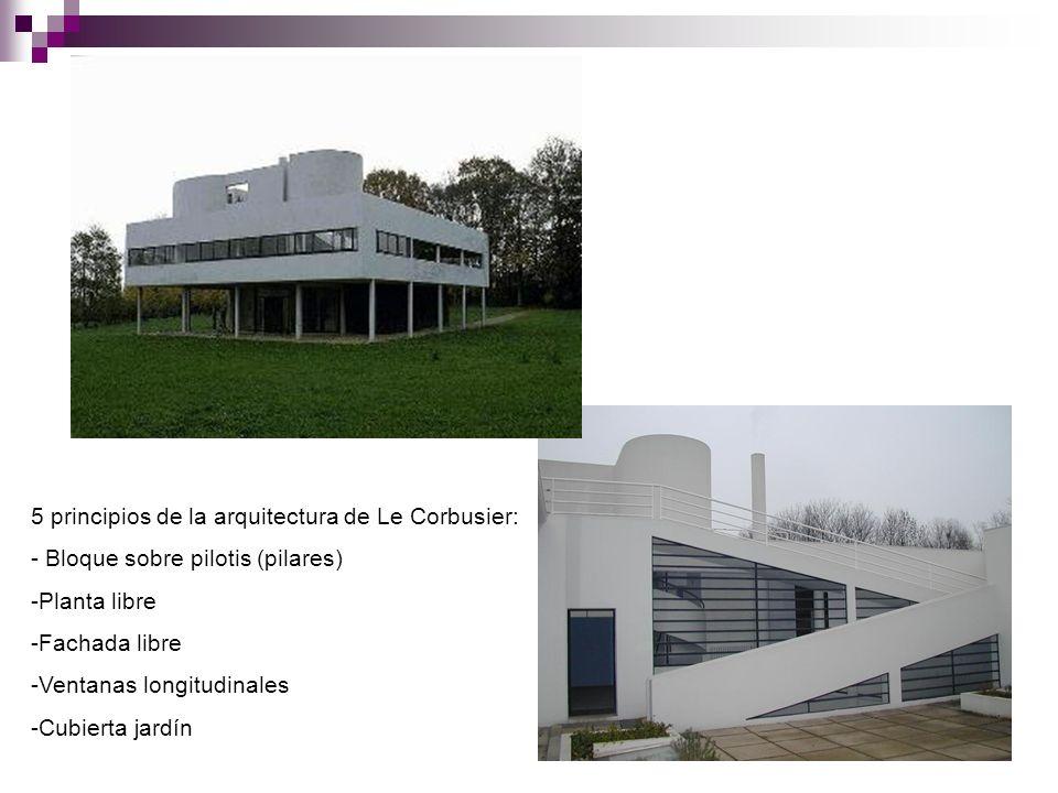 5 principios de la arquitectura de Le Corbusier: