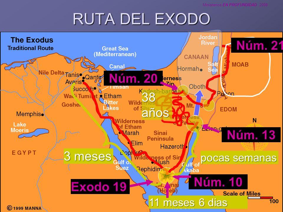 RUTA DEL EXODO Núm. 21 Núm. 20 38 años Núm. 13 3 meses Núm. 10
