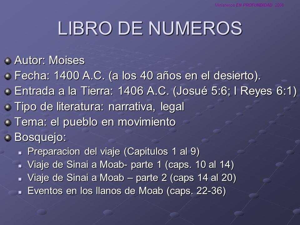 LIBRO DE NUMEROS Autor: Moises