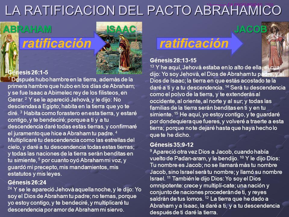 LA RATIFICACION DEL PACTO ABRAHAMICO