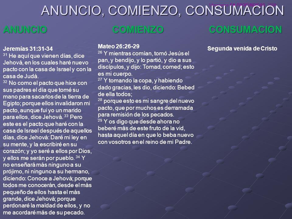 ANUNCIO, COMIENZO, CONSUMACION