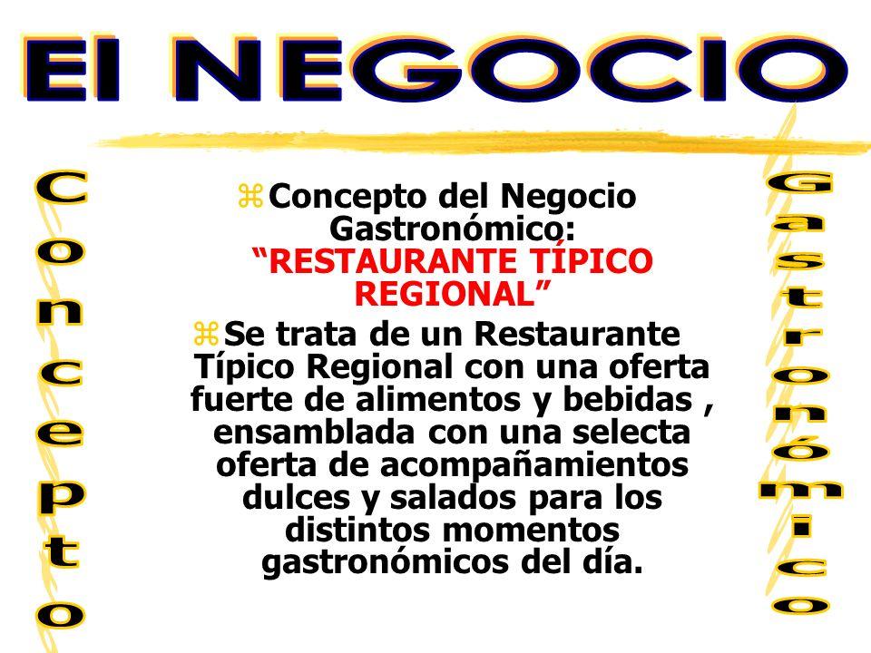 Concepto del Negocio Gastronómico: RESTAURANTE TÍPICO REGIONAL