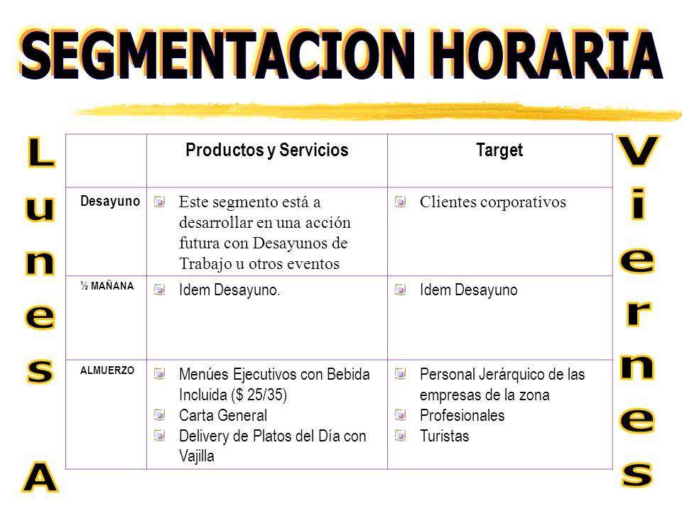 SEGMENTACION HORARIA Viernes Lunes A