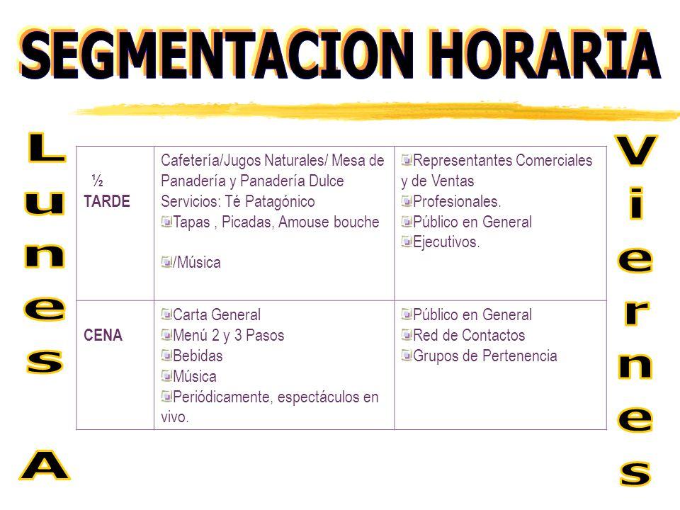 SEGMENTACION HORARIA Lunes A Viernes
