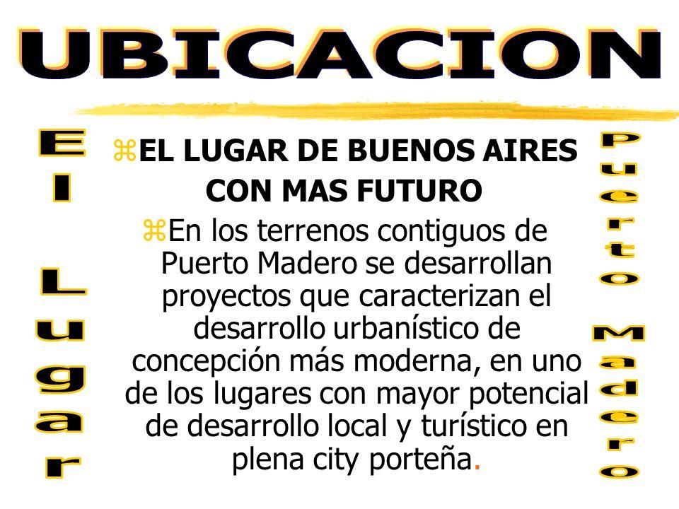 EL LUGAR DE BUENOS AIRES