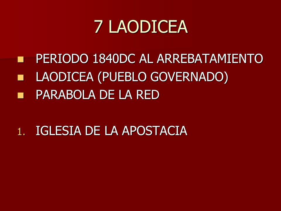 7 LAODICEA PERIODO 1840DC AL ARREBATAMIENTO