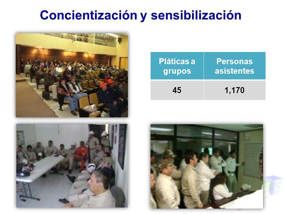 Concientización y sensibilización