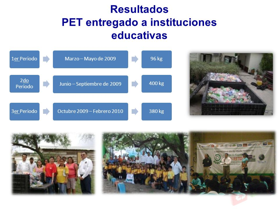 PET entregado a instituciones educativas