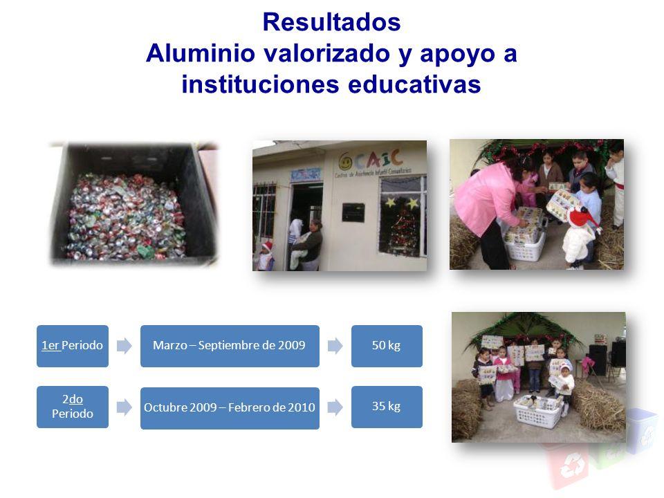 Aluminio valorizado y apoyo a instituciones educativas