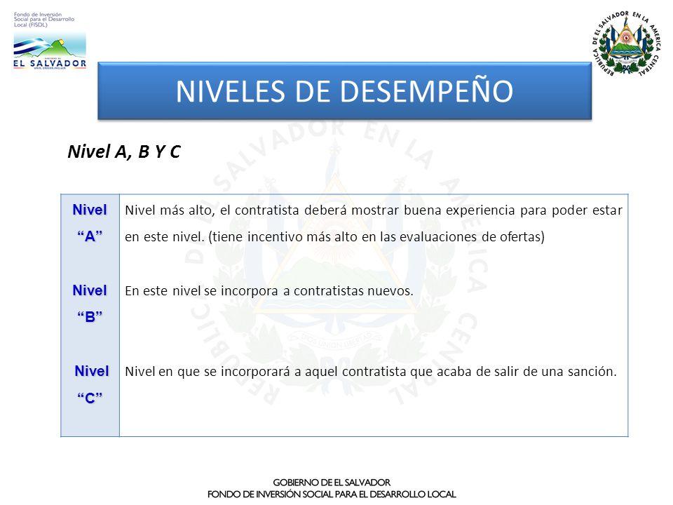 NIVELES DE DESEMPEÑO Nivel A, B Y C Nivel A B Nivel C