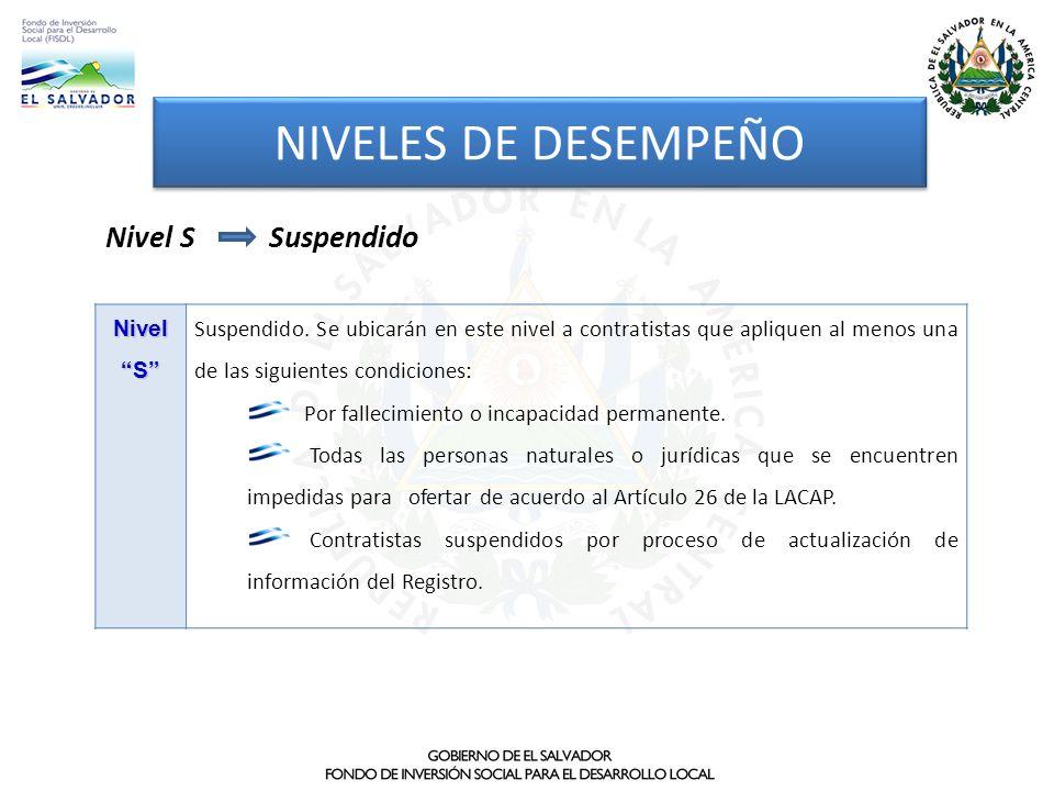 NIVELES DE DESEMPEÑO Nivel S Suspendido Nivel S