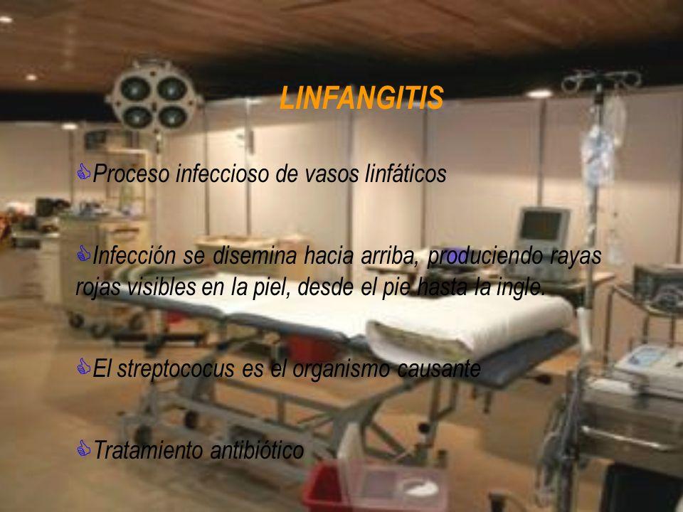 LINFANGITIS Proceso infeccioso de vasos linfáticos