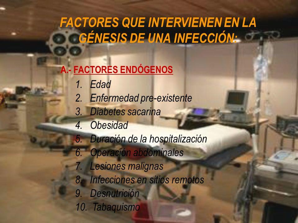 FACTORES QUE INTERVIENEN EN LA GÉNESIS DE UNA INFECCIÓN: