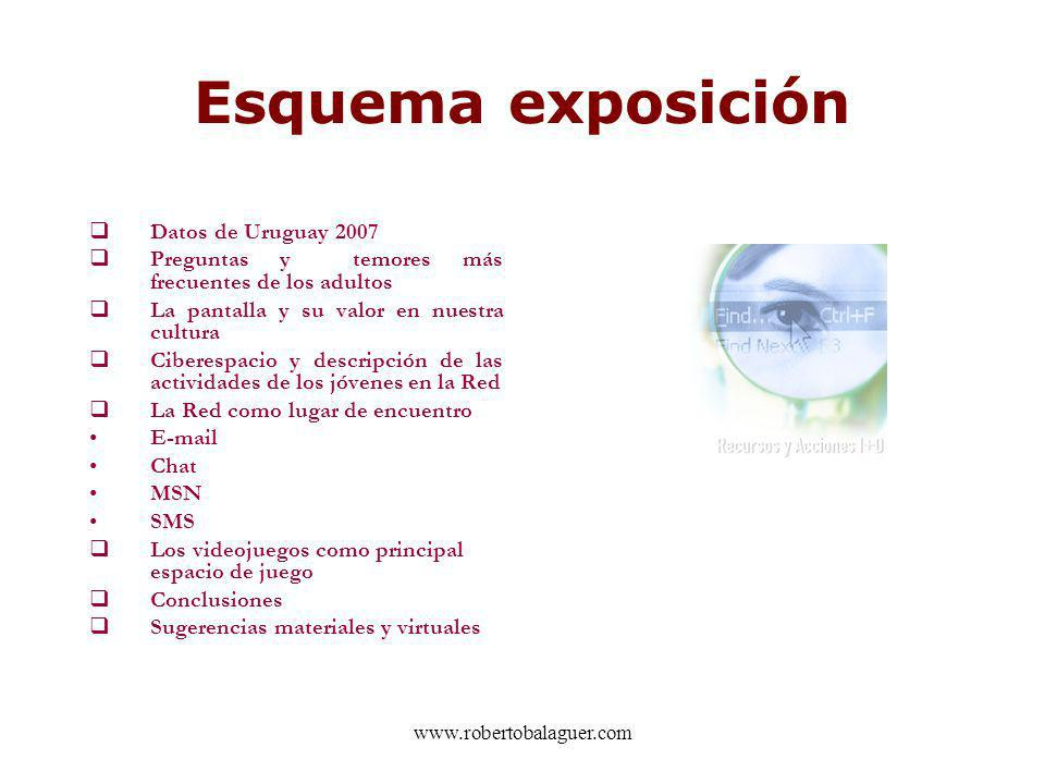 Esquema exposición Datos de Uruguay 2007