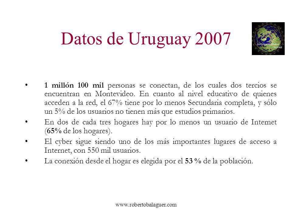 Datos de Uruguay 2007