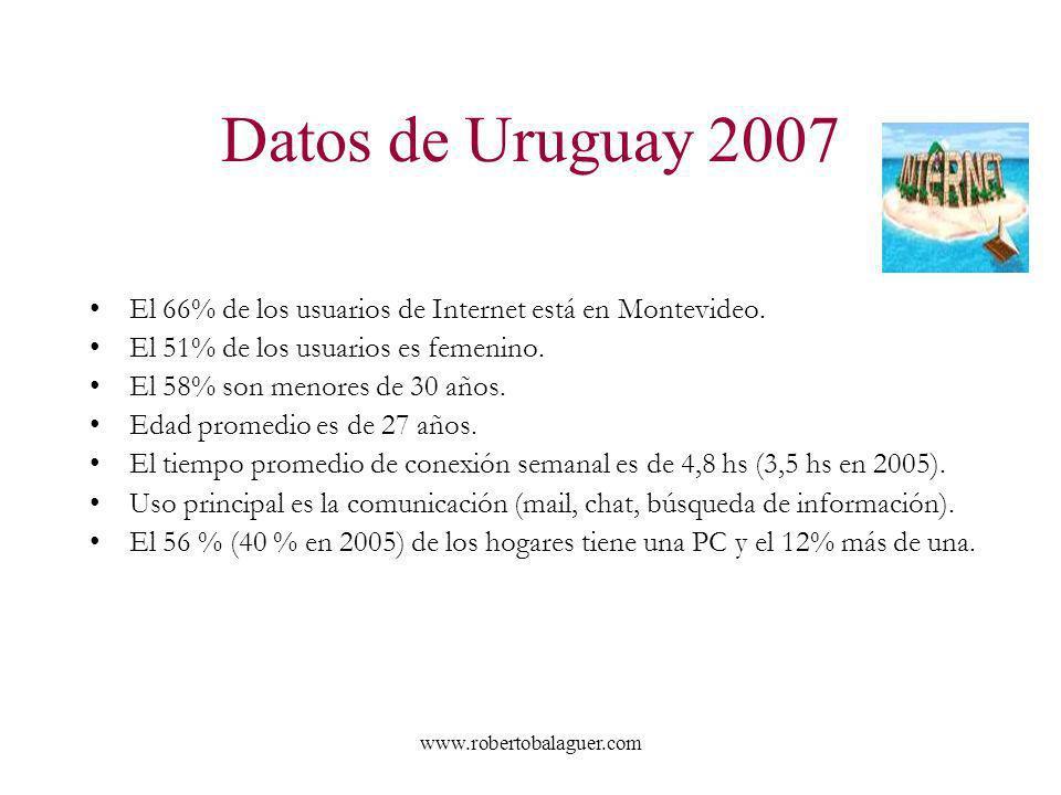 Datos de Uruguay 2007 El 66% de los usuarios de Internet está en Montevideo. El 51% de los usuarios es femenino.