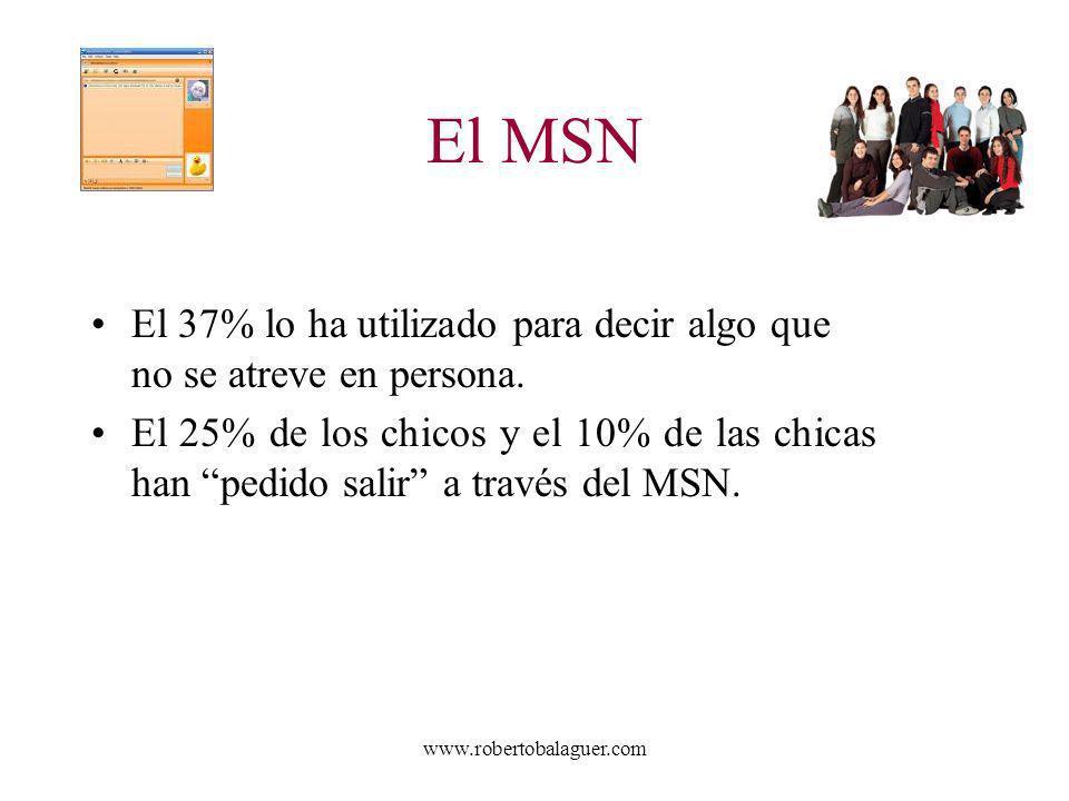 El MSN El 37% lo ha utilizado para decir algo que no se atreve en persona.