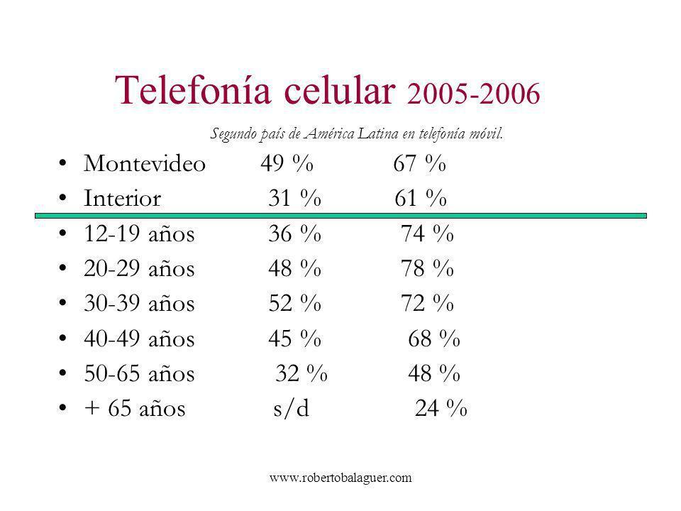 Segundo país de América Latina en telefonía móvil.