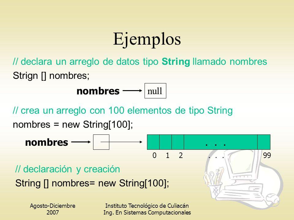 Ejemplos // declara un arreglo de datos tipo String llamado nombres