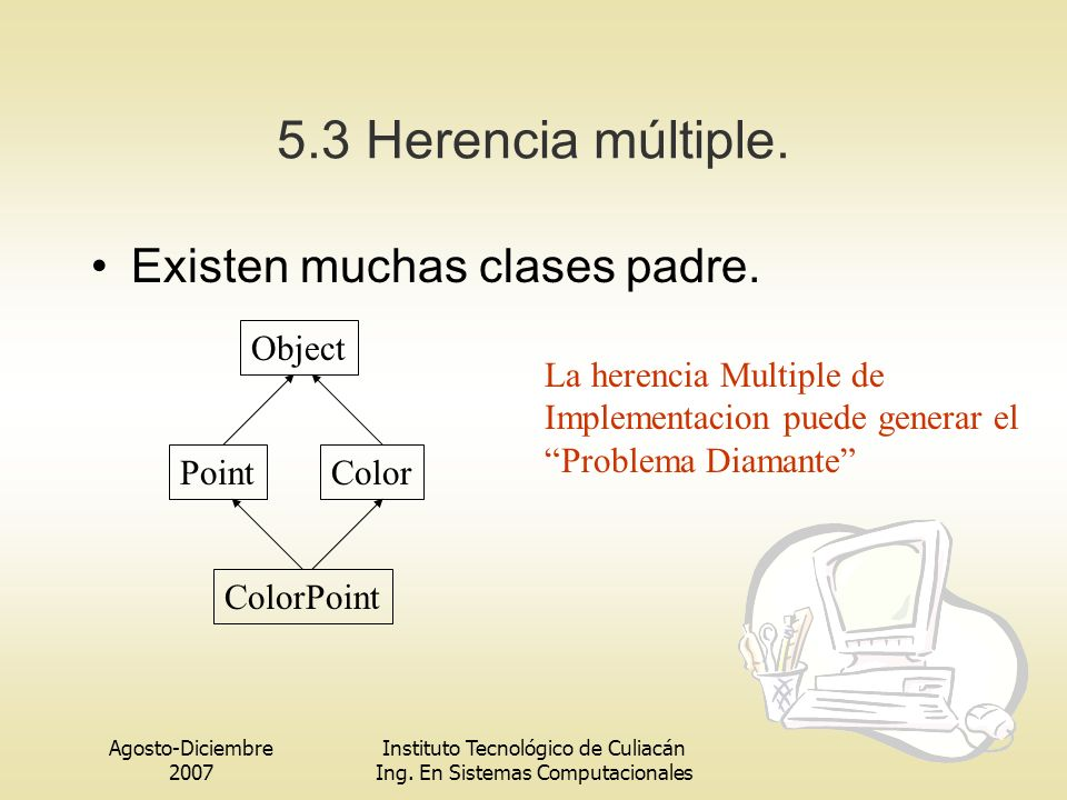 5.3 Herencia múltiple. Existen muchas clases padre. Object Point