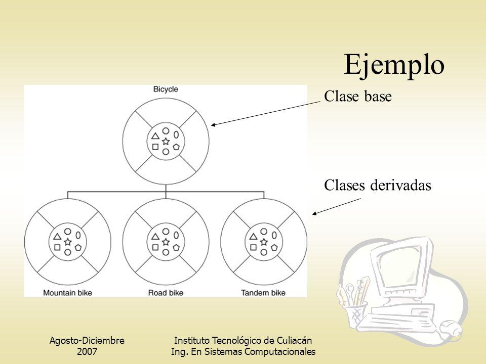 Ejemplo Clase base Clases derivadas Agosto-Diciembre 2007