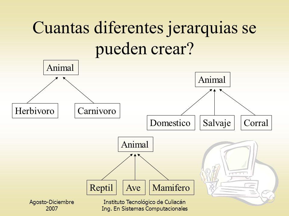 Cuantas diferentes jerarquias se pueden crear
