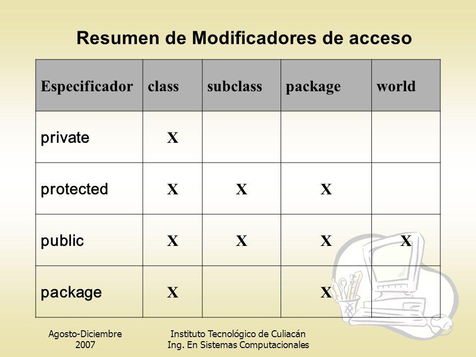 Resumen de Modificadores de acceso