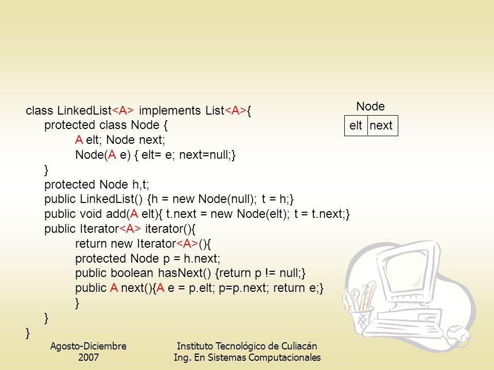 class LinkedList<A> implements List<A>{