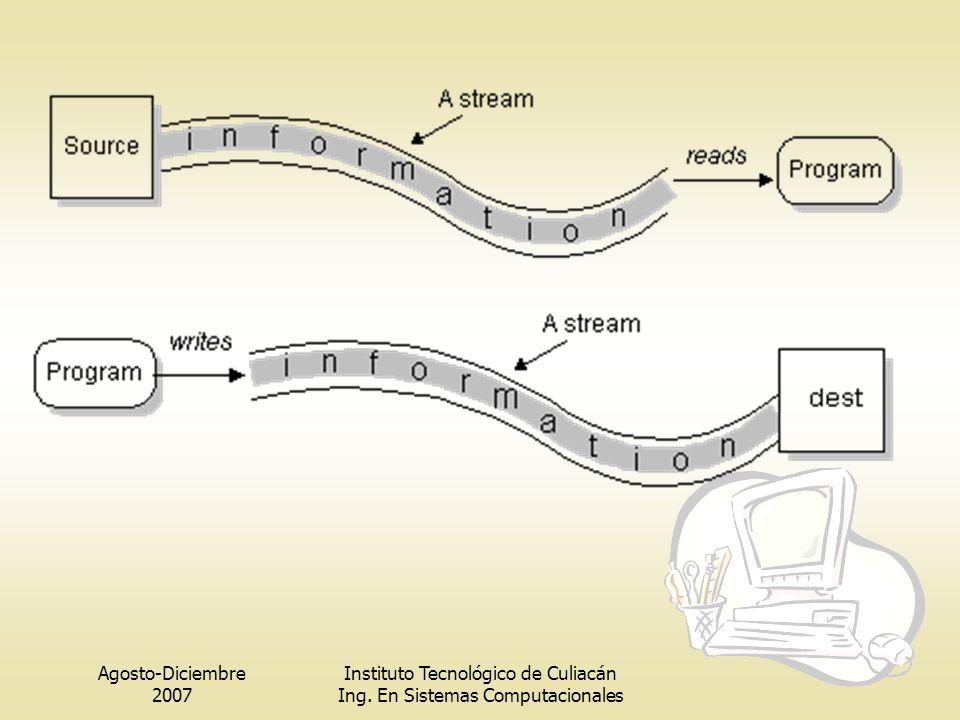 Instituto Tecnológico de Culiacán Ing. En Sistemas Computacionales