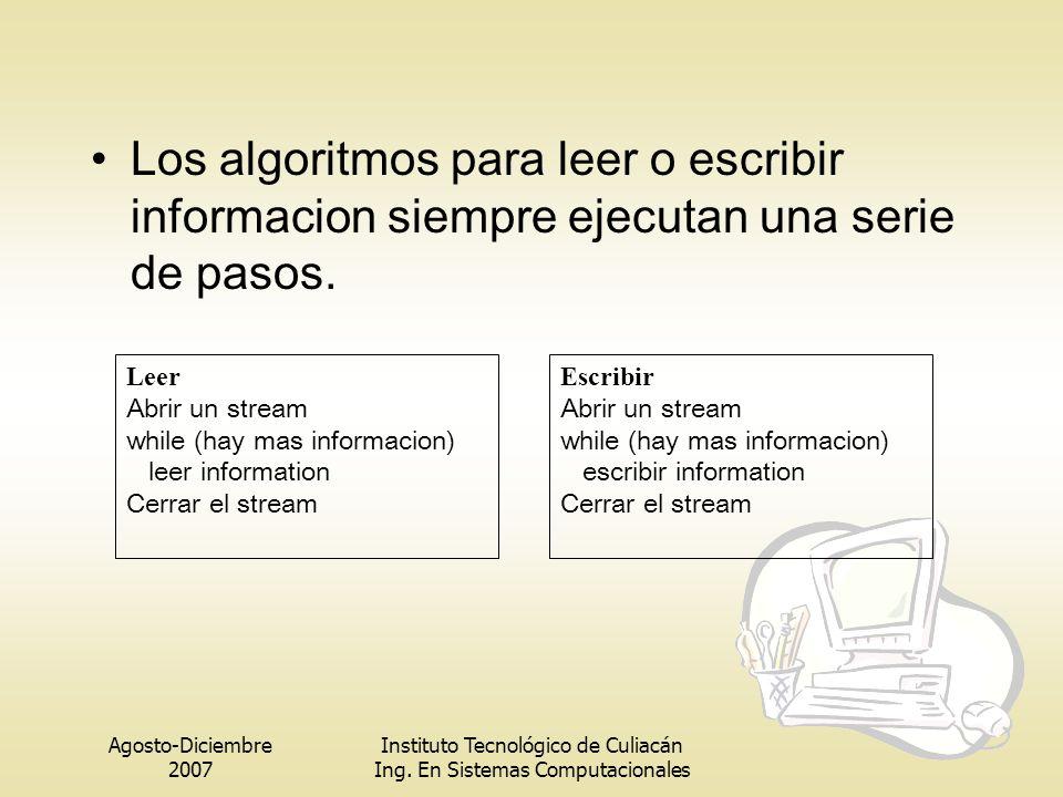 Los algoritmos para leer o escribir informacion siempre ejecutan una serie de pasos.