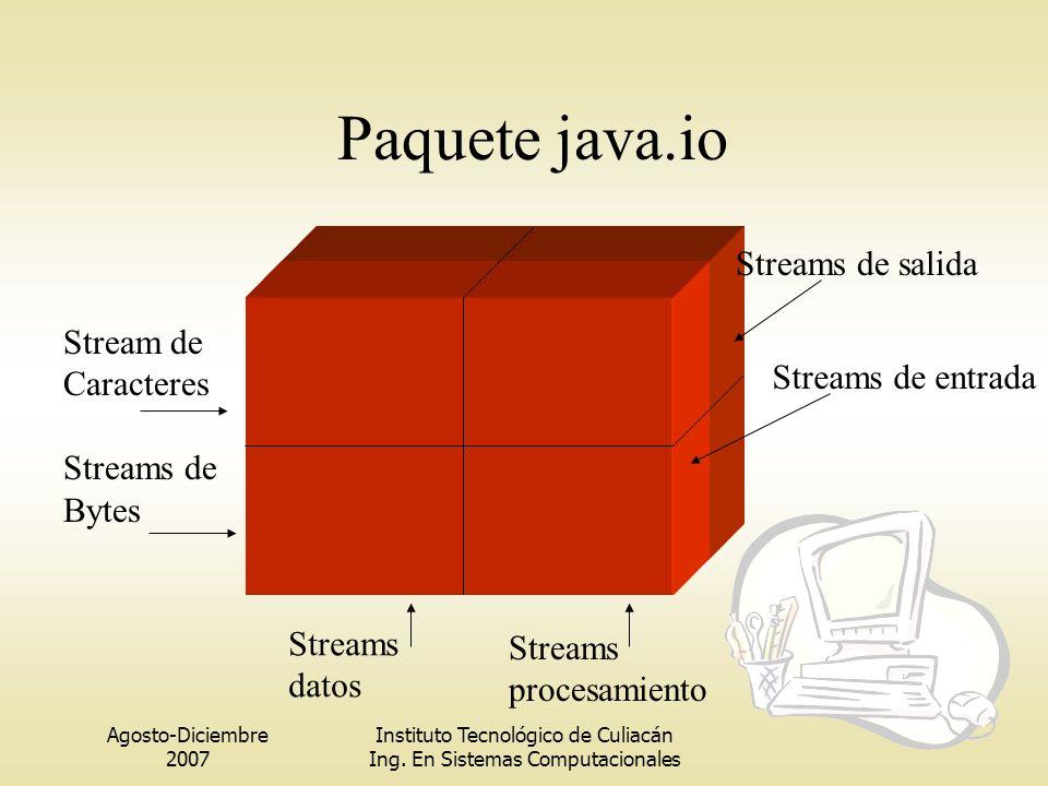 Paquete java.io Streams de salida Stream de Caracteres