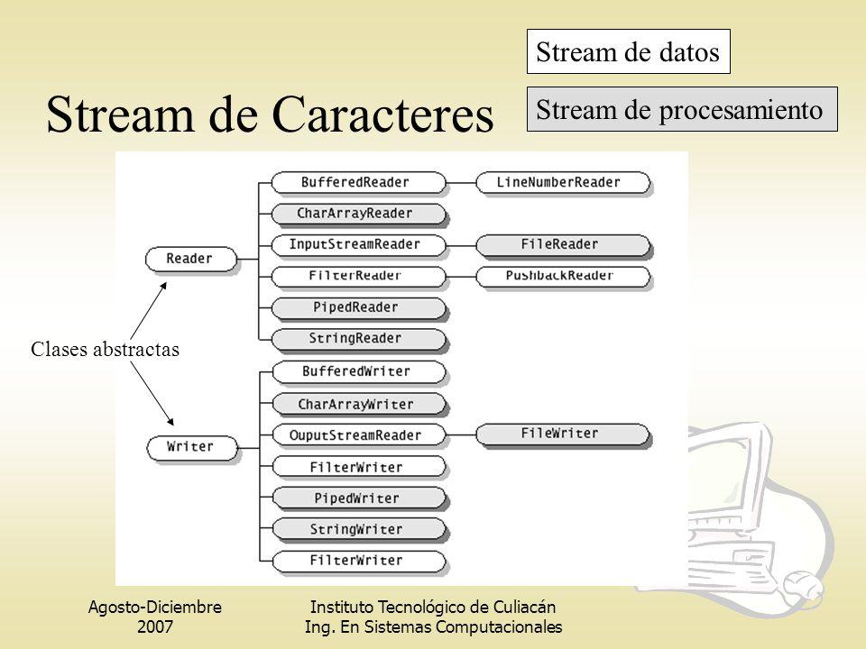 Stream de Caracteres Stream de datos Stream de procesamiento