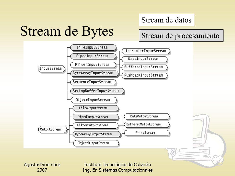 Stream de Bytes Stream de datos Stream de procesamiento