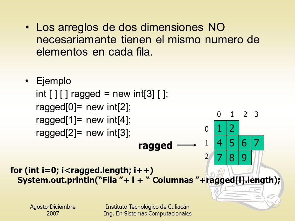 Los arreglos de dos dimensiones NO necesariamante tienen el mismo numero de elementos en cada fila.