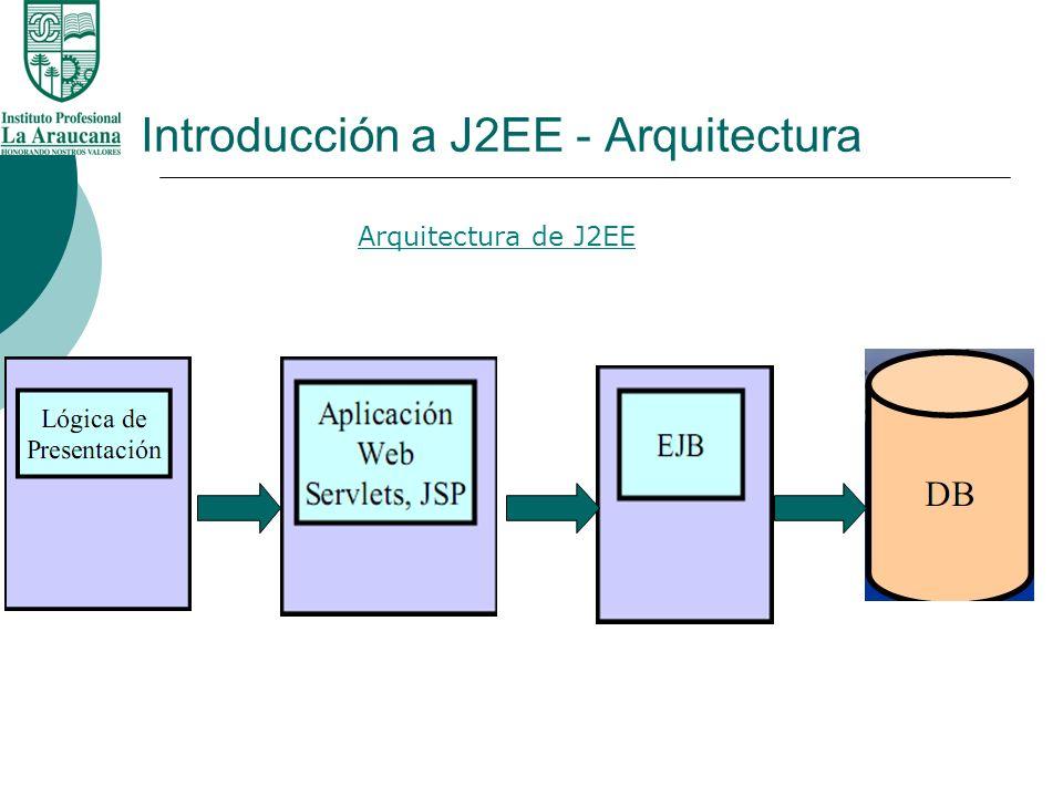Introducción a J2EE - Arquitectura