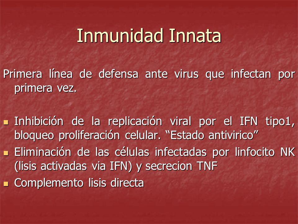 Inmunidad Innata Primera línea de defensa ante virus que infectan por primera vez.