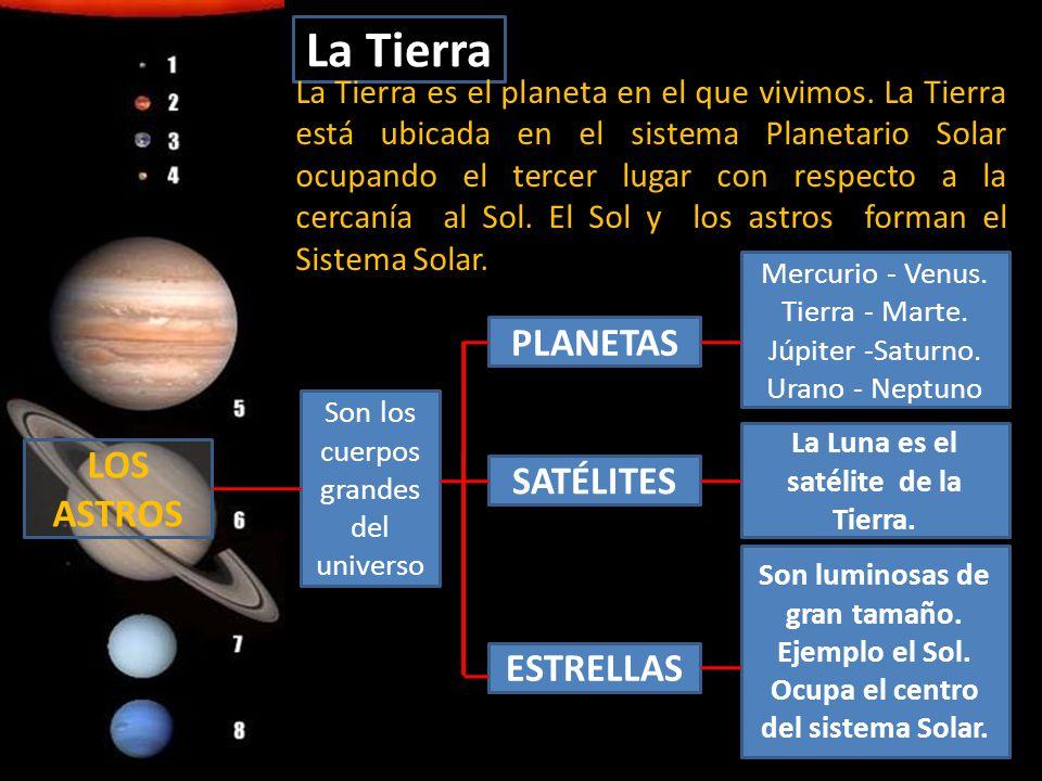 La Tierra Es Un Planeta Azul Ppt Video Online Descargar