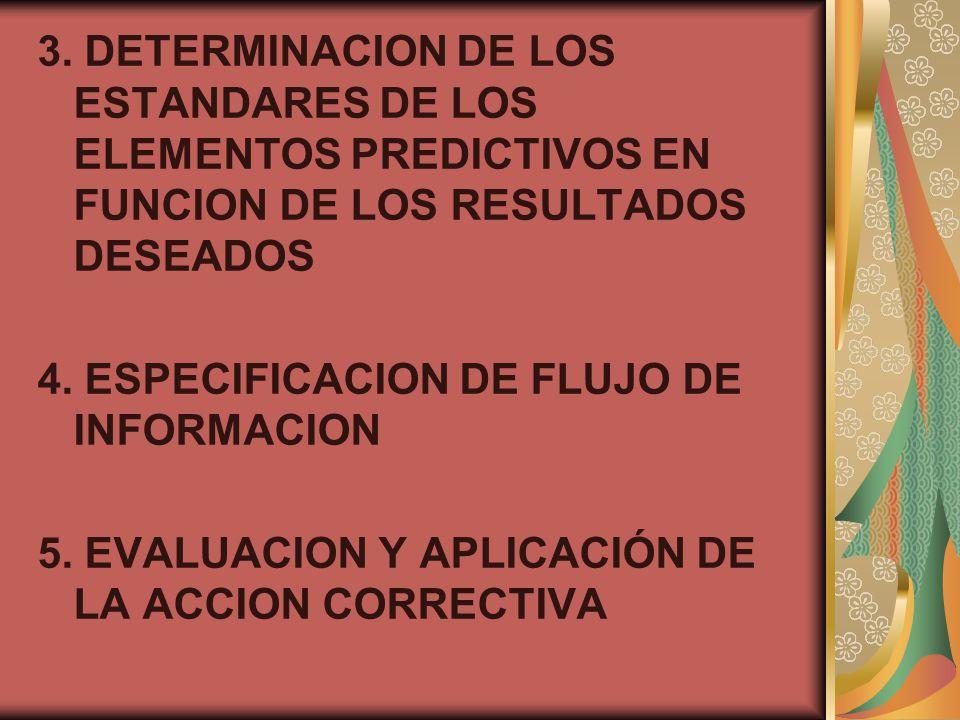 3. DETERMINACION DE LOS ESTANDARES DE LOS ELEMENTOS PREDICTIVOS EN FUNCION DE LOS RESULTADOS DESEADOS