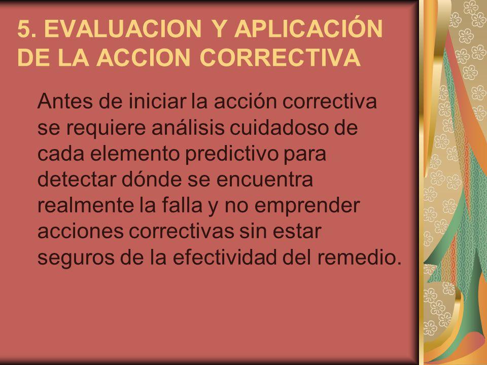 5. EVALUACION Y APLICACIÓN DE LA ACCION CORRECTIVA
