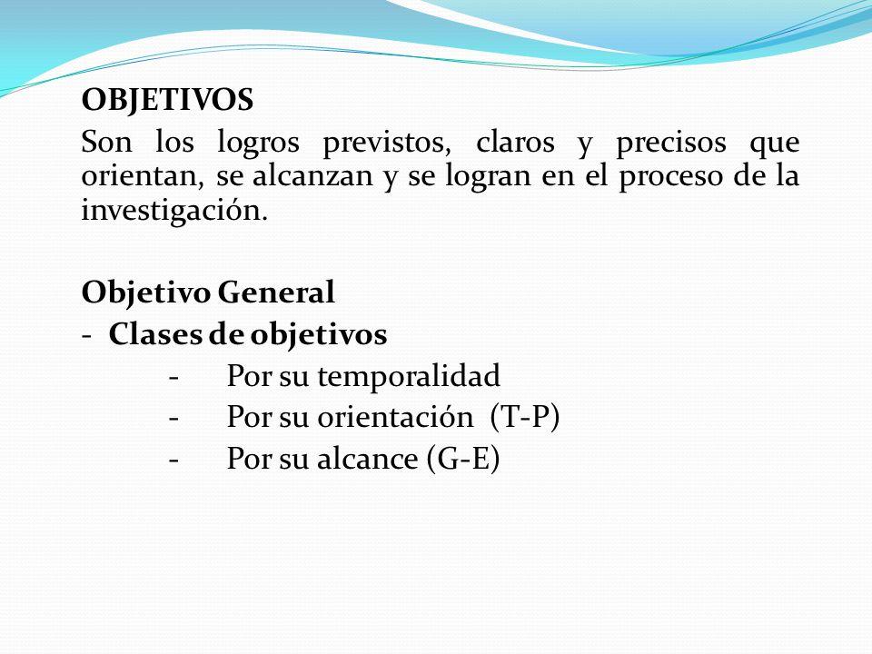 thesis colima orgnzacional Resultados de la búsqueda de tesis: itson (938) de 1 a 200 lista de   identidad organizacional de los hoteles de cd obregón, sonora cruz amado,  alexis.