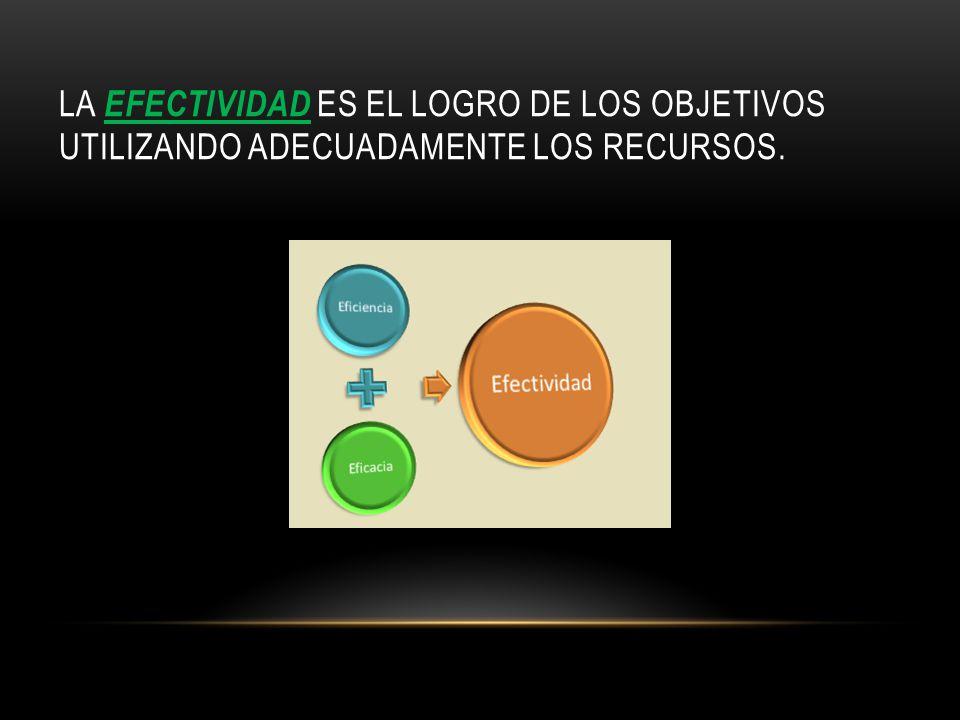 La efECTIVIDAD es el logro de los objetivos utilizando adecuadamente los recursos.