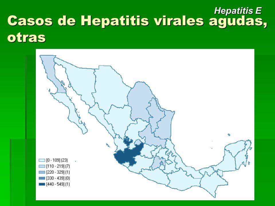 Casos de Hepatitis virales agudas, otras