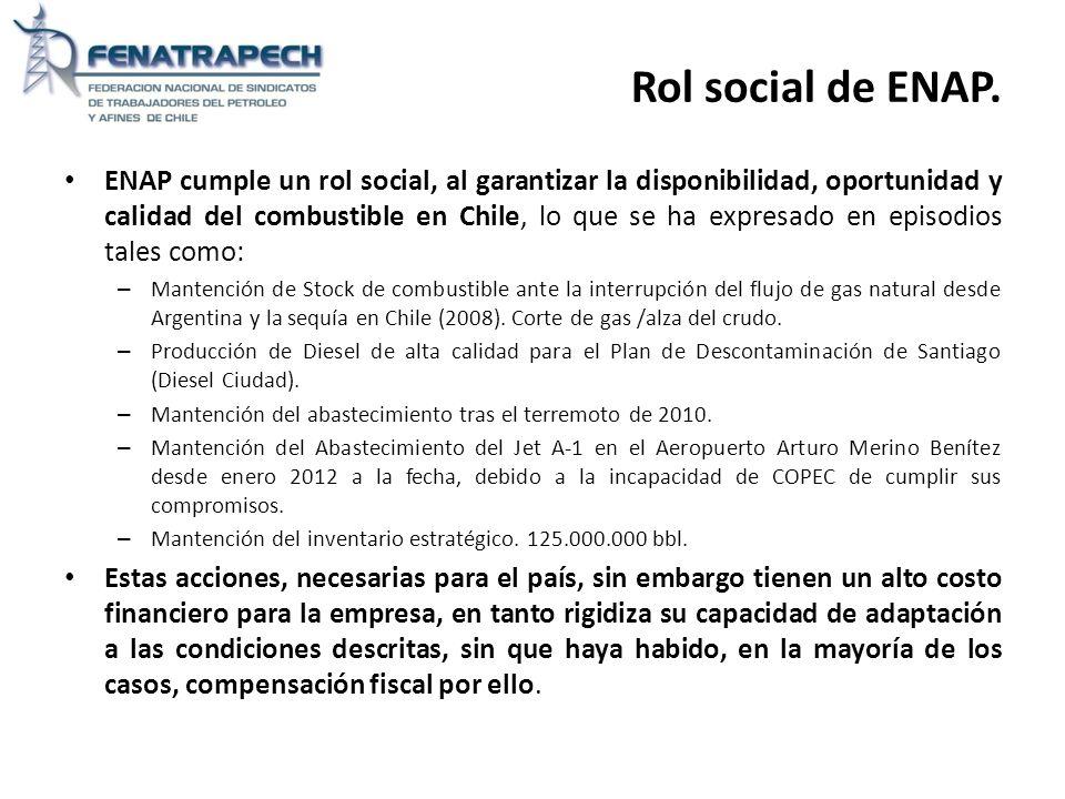 Rol social de ENAP.
