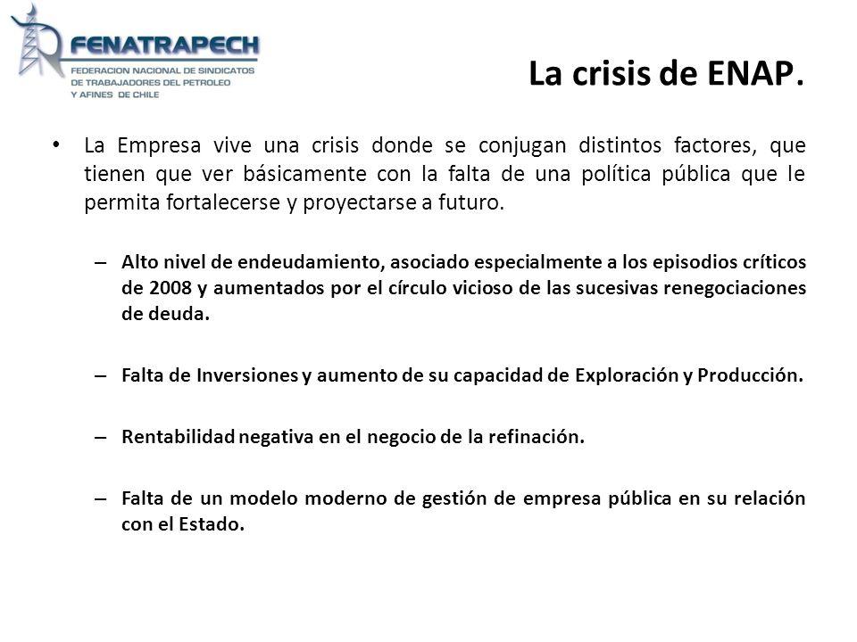La crisis de ENAP.
