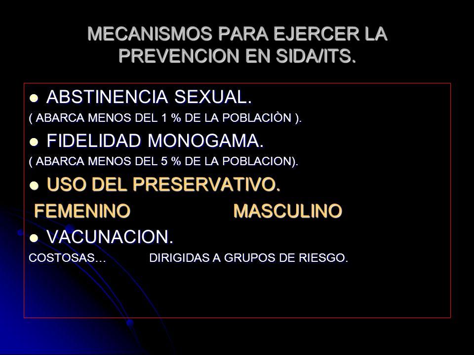 MECANISMOS PARA EJERCER LA PREVENCION EN SIDA/ITS.