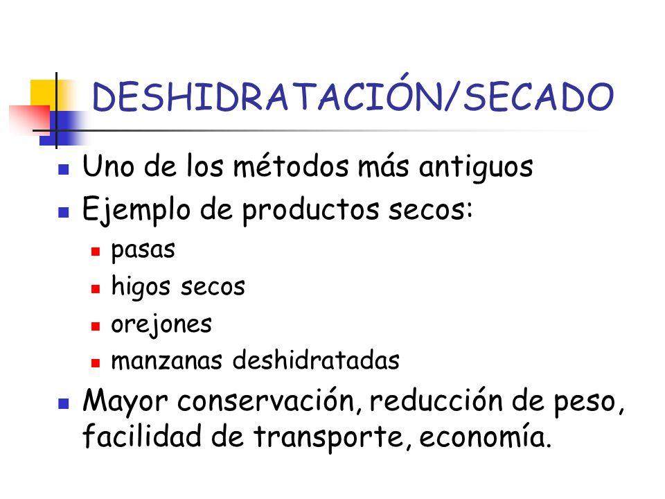 DESHIDRATACIÓN/SECADO