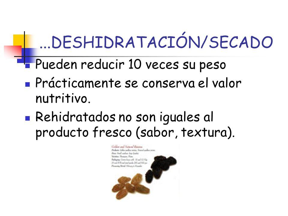 ...DESHIDRATACIÓN/SECADO