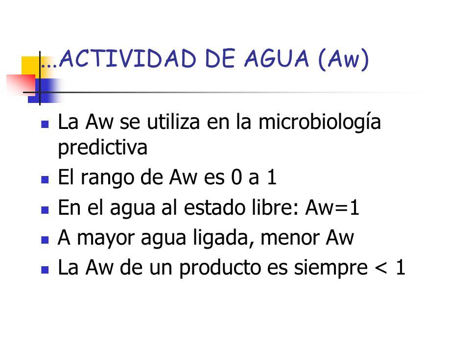 ...ACTIVIDAD DE AGUA (Aw)La Aw se utiliza en la microbiología predictiva. El rango de Aw es 0 a 1. En el agua al estado libre: Aw=1.
